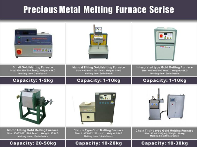 gold-recommendation-furnace-2
