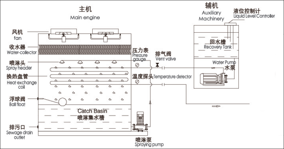 internal-structure-drawing-of-counter-tower