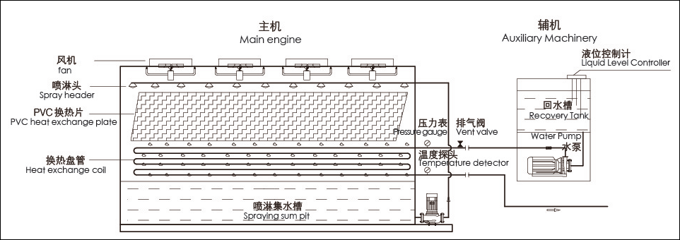 internal-structure-drawing-of-flow-tower