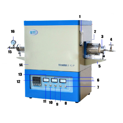 tube-furnace-structure-description