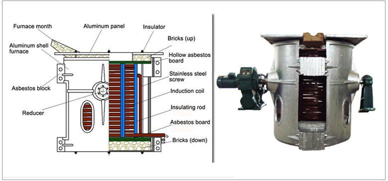 aluminum-shell-furnace-body1
