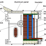 drawing-of-steel-shell-furnace