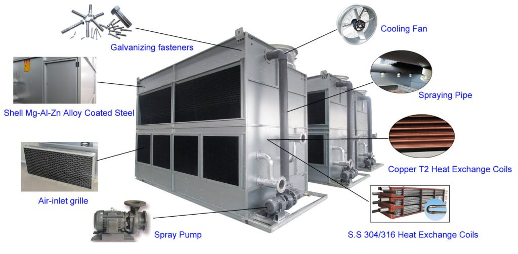structure-of-cooling-tower