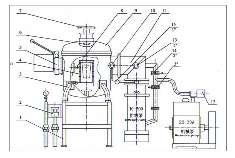 vacuum-furnace-structure-description
