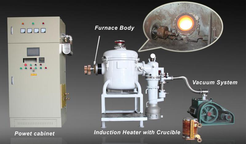 vacuum-furnace-supply-scope