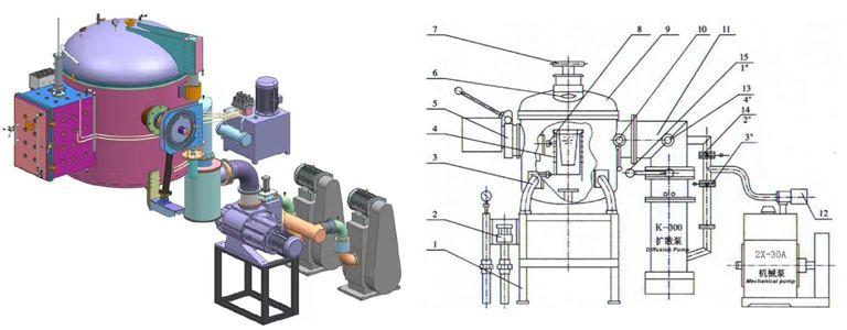 Vacuum refining Furnace-Description