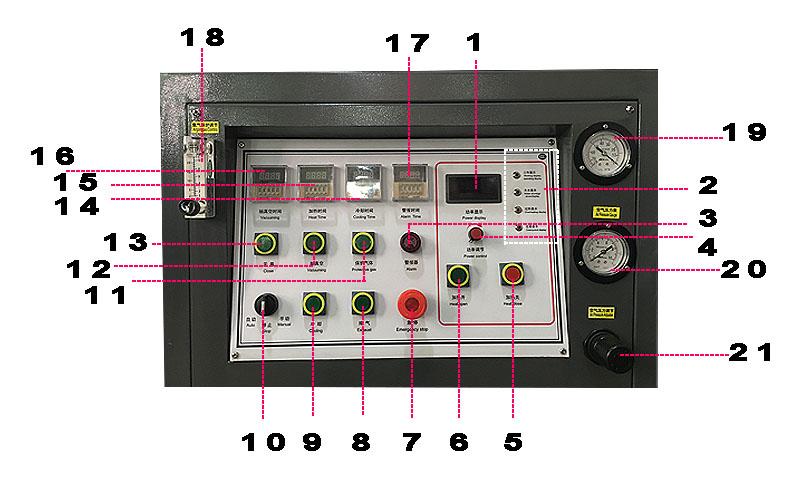 machine-control-panel-details