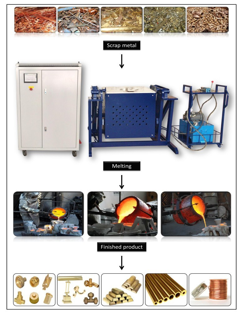 hydraulic tilting furnace -727