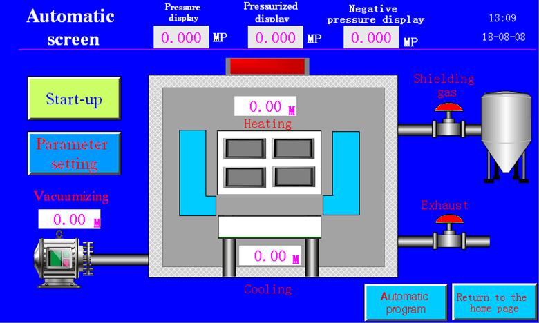 Vacuum casting machine PLC (1)