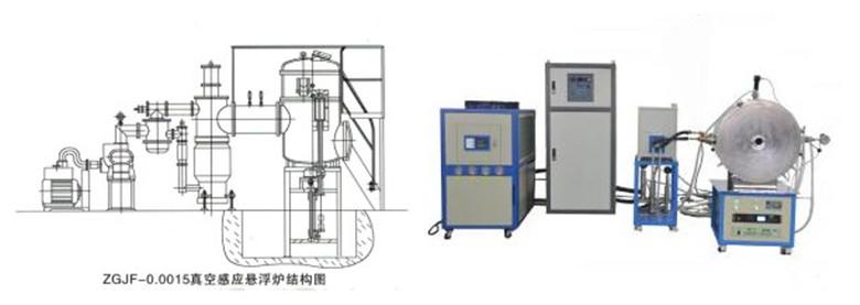 VLF-IV vacuum suspension melting furnace